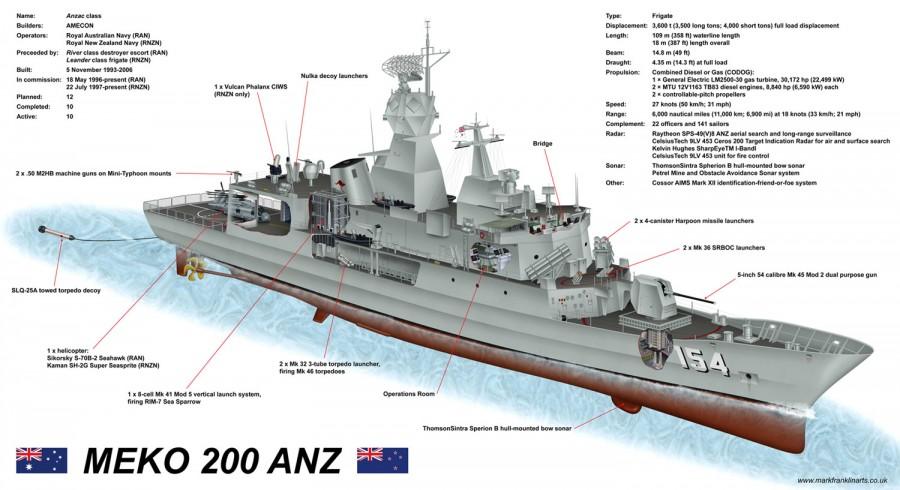 ANZAC-class-frigate