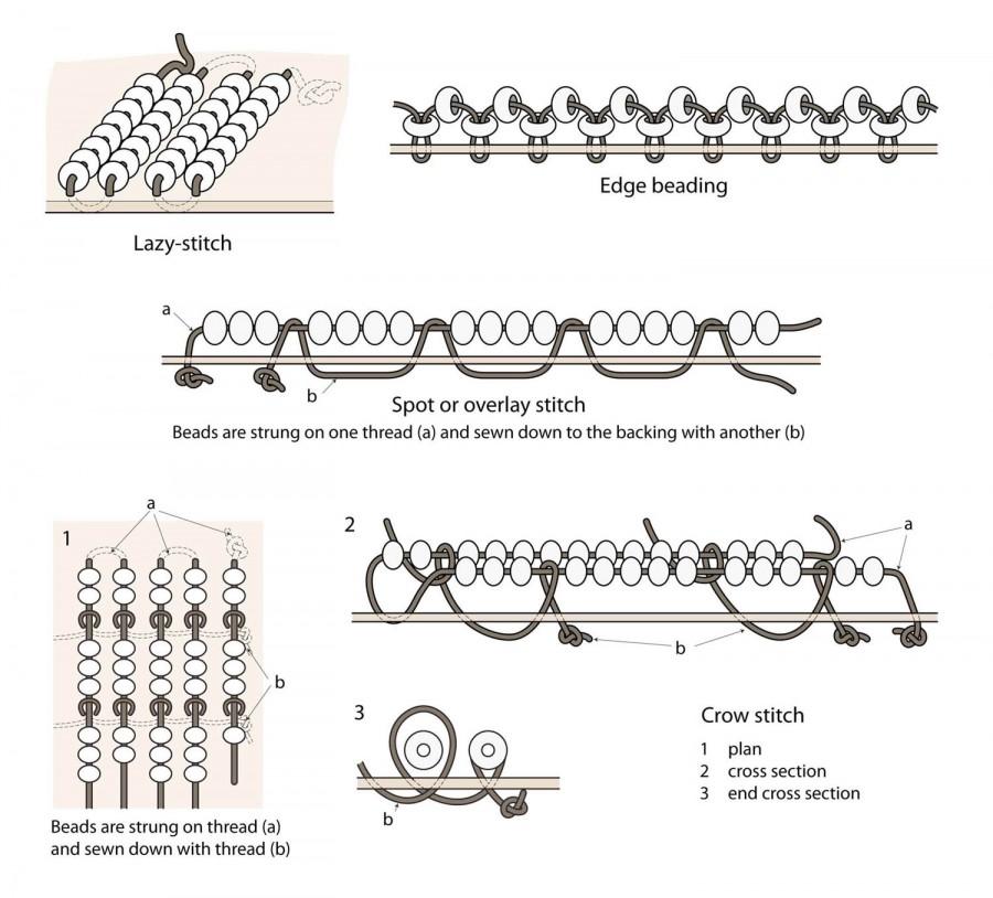 Beadwork-Stitching-01
