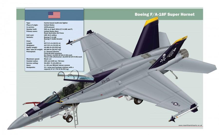 Boeing-FA-18F-Super-Hornet