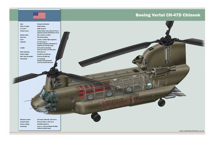 Boeing-Vertol-CH-47-D-Chinook