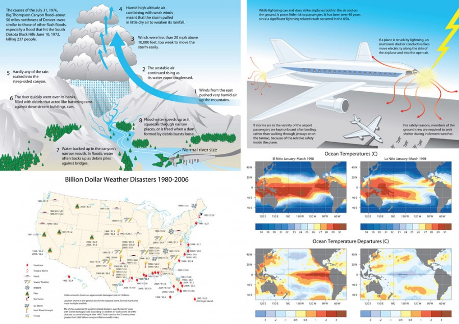 Extreme-Weather-Composites-03