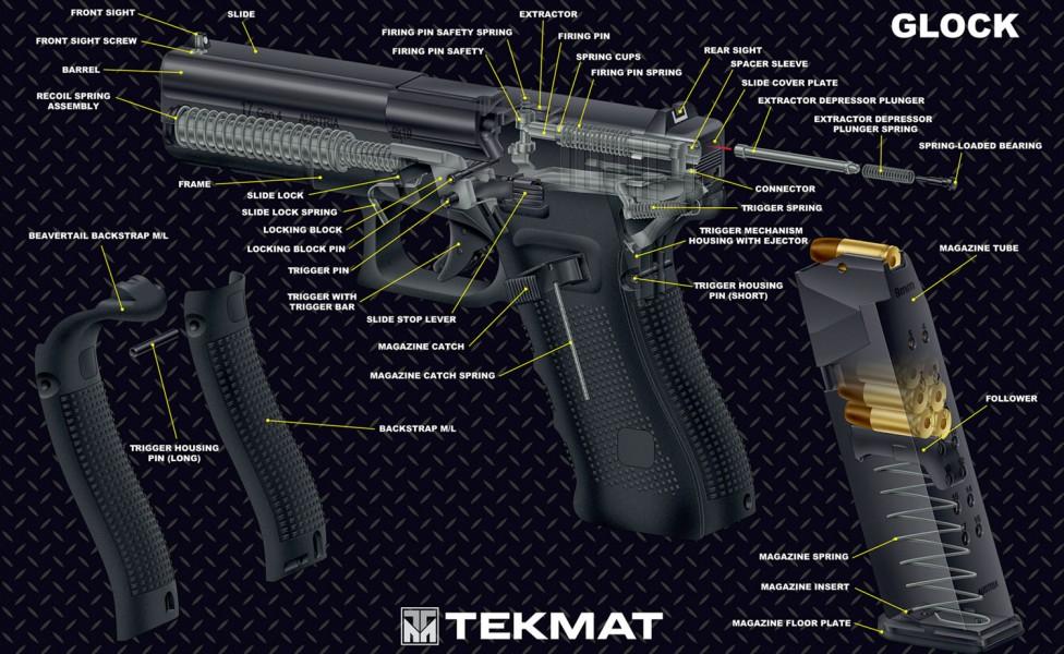 Glock_Tekmat