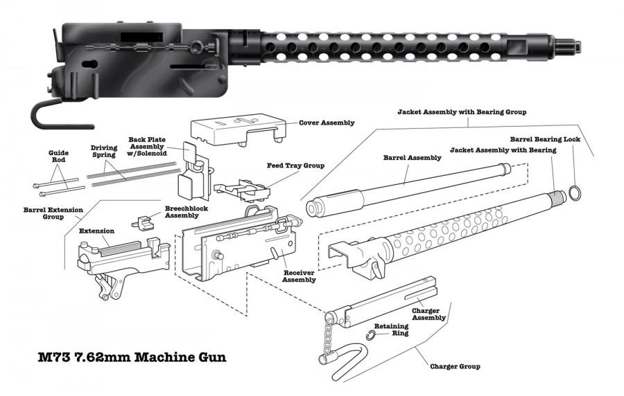 M73-M219machine-gun