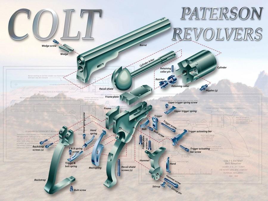 Paterson-Colt
