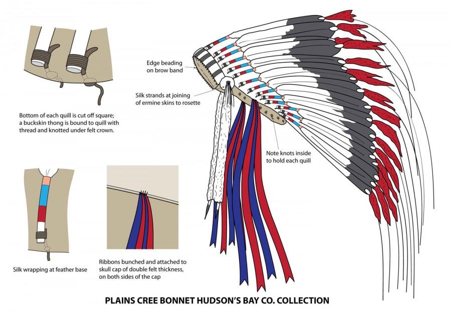 Plains-Cree-Bonnet-01