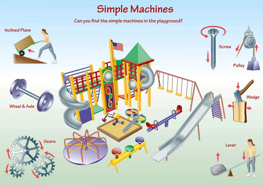 Simple-Machines