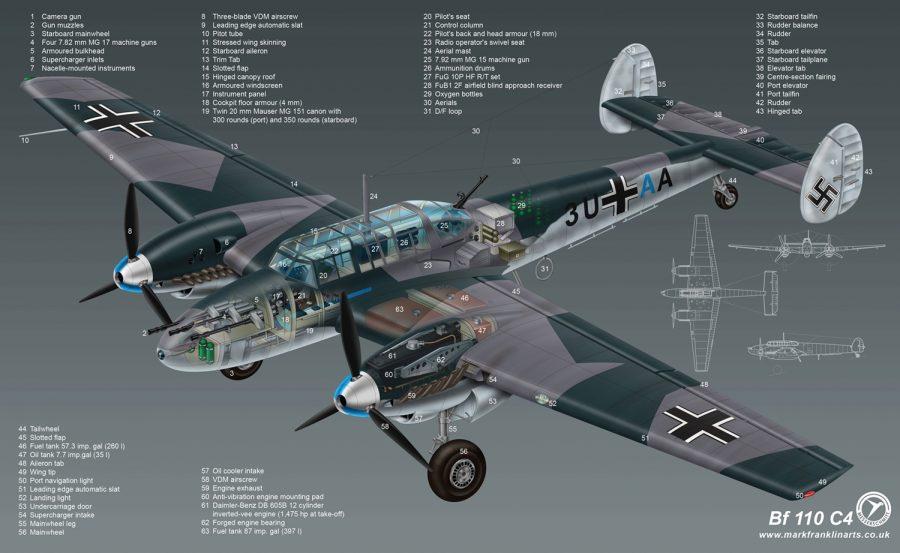 MESSERSCHMITT Bf 110 - Mark Franklin Arts Mark Franklin Arts